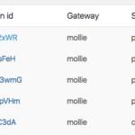 EM Pro - Mollie Payments
